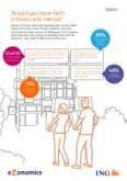 Infographic ING international survey homes & mortgages 2016