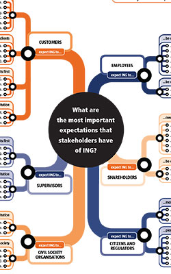 Click on the image to open the Expectations Map <br> (PDF, 93 KB)