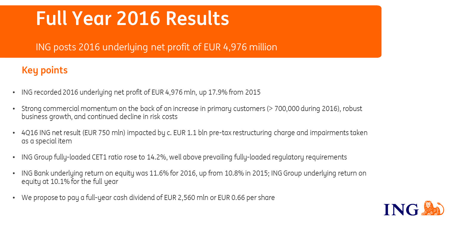 Ing 2016 Underlying Net Profit Eur 4 976 Million Fy Dividend Of 0 66 Per Ordinary Share