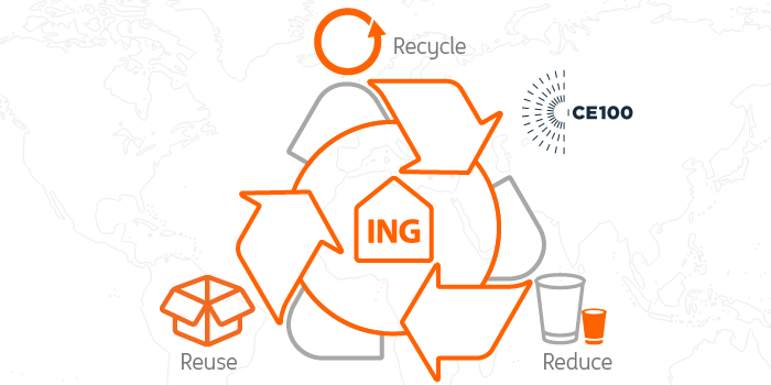 Recycle, Reuse, Reduce