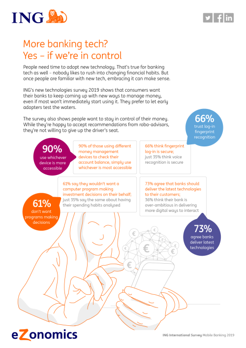 infographic: More banking tech? Yes - if we're in control