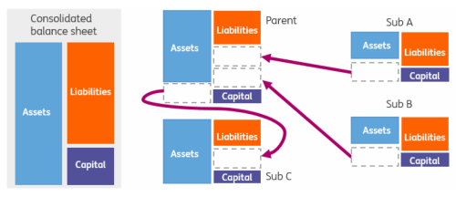 flow of funds diagram