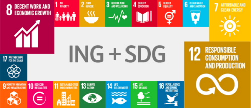 ING and the United Nations' Sustainable Development Goals