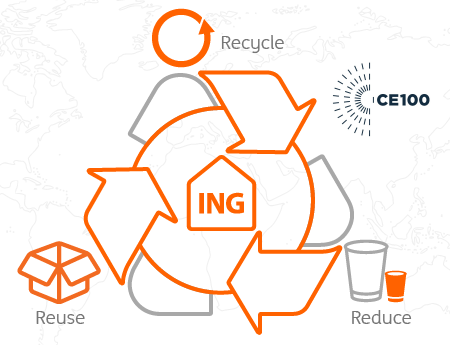 ING joins leading circular economy platform Ellen MacArthur Foundation as CE100 member