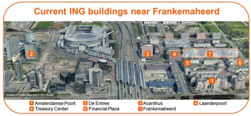 ING buildings near Frankemaheerd
